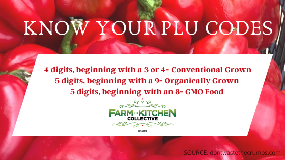 Red Bell Peppers in the background and a title page that says Know your PLU codes. The graphoc explains that PLU codes beginning in a 3 or a 4 are conventionally grown. Thise with a 9 in front, followed by 4 digits are organically grown and one with an 8 preceeding 4 digits is a GMO product.